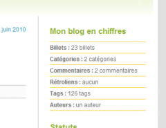 myBlogNumbers-screenshot-public-1.png